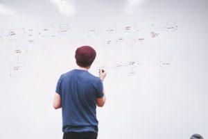 Poslovni planovi i Investicijski projekti
